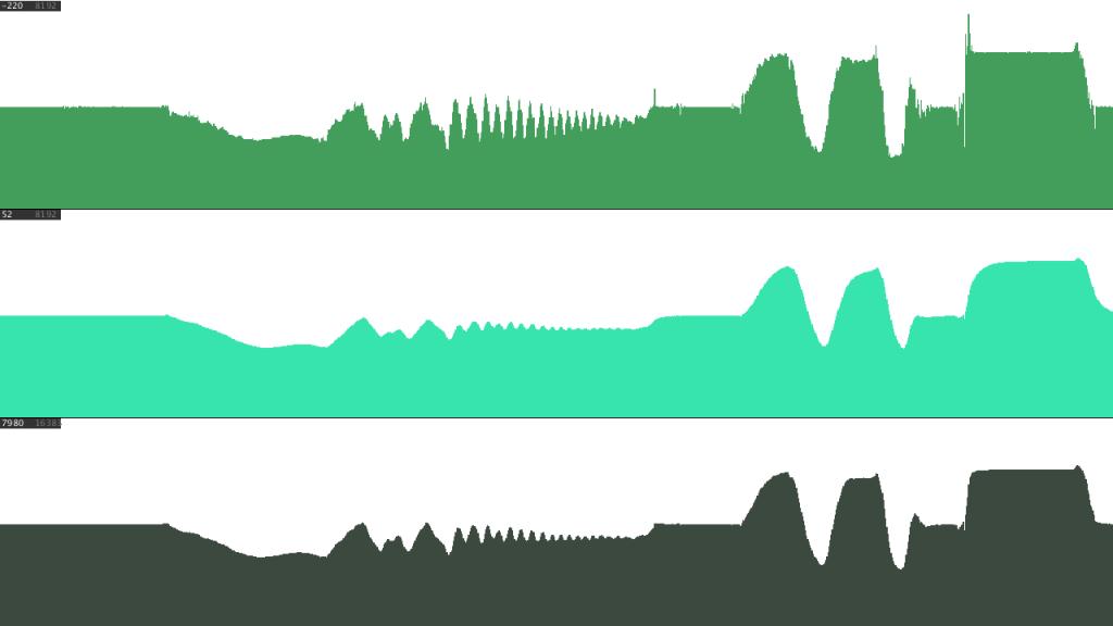 Vergleich verschiedener Filter in Arduino